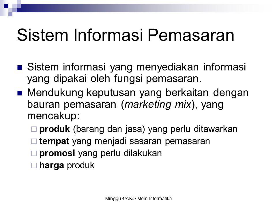 Minggu 4/AK/Sistem Informatika Sistem Informasi Pemasaran Sistem informasi yang menyediakan informasi yang dipakai oleh fungsi pemasaran. Mendukung ke