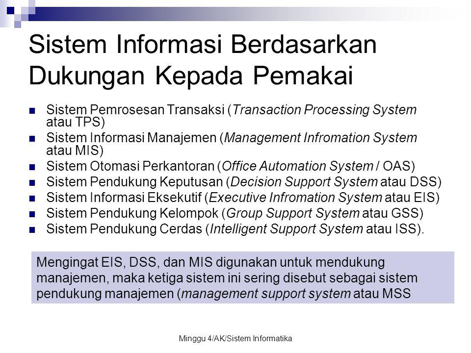 Minggu 4/AK/Sistem Informatika Sistem Informasi Berdasarkan Dukungan Kepada Pemakai Sistem Pemrosesan Transaksi (Transaction Processing System atau TP