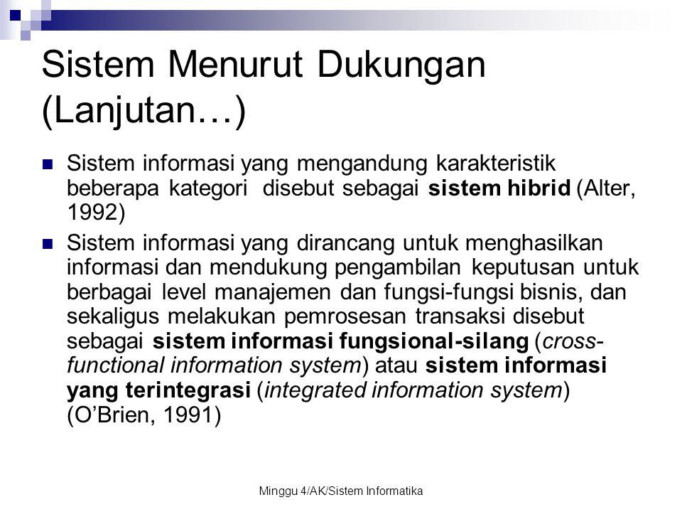 Minggu 4/AK/Sistem Informatika Sistem Menurut Dukungan (Lanjutan…) Sistem informasi yang mengandung karakteristik beberapa kategori disebut sebagai si