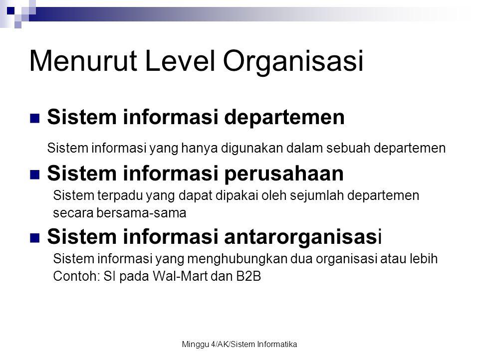 Minggu 4/AK/Sistem Informatika Menurut Level Organisasi Sistem informasi departemen Sistem informasi yang hanya digunakan dalam sebuah departemen Sist