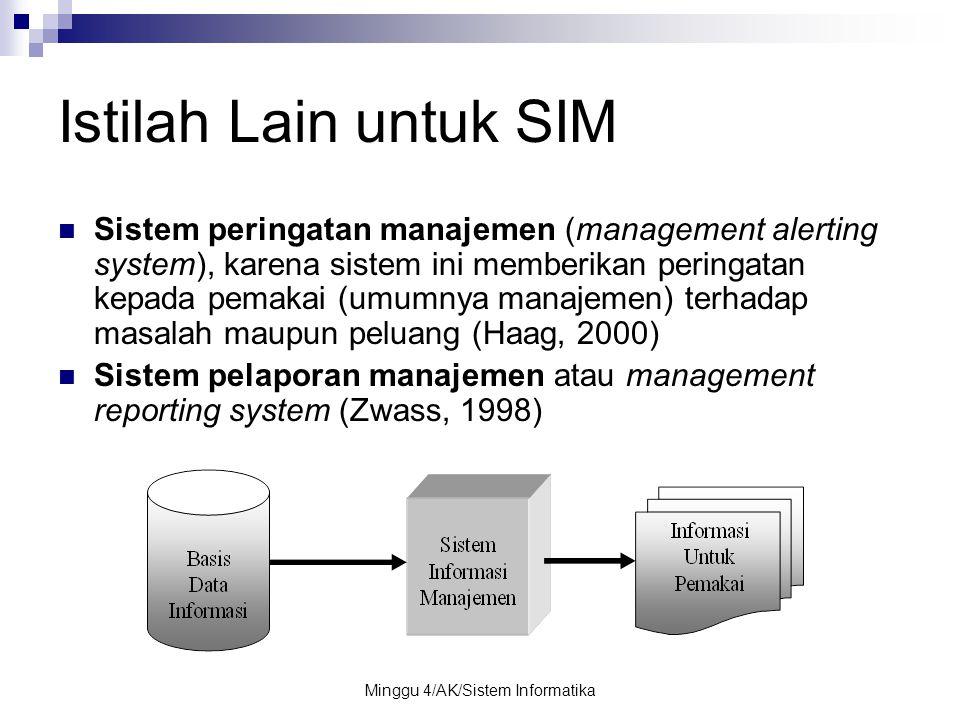 Minggu 4/AK/Sistem Informatika Istilah Lain untuk SIM Sistem peringatan manajemen (management alerting system), karena sistem ini memberikan peringata