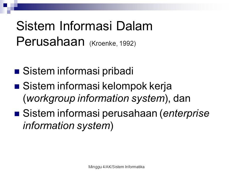 Minggu 4/AK/Sistem Informatika Sistem Informasi Dalam Perusahaan (Kroenke, 1992) Sistem informasi pribadi Sistem informasi kelompok kerja (workgroup i