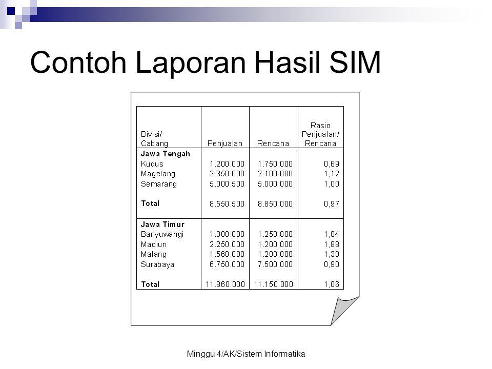 Minggu 4/AK/Sistem Informatika Contoh Laporan Hasil SIM