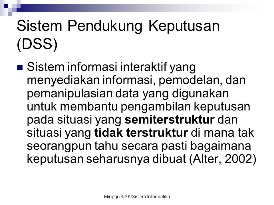 Minggu 4/AK/Sistem Informatika Sistem Pendukung Keputusan (DSS) Sistem informasi interaktif yang menyediakan informasi, pemodelan, dan pemanipulasian