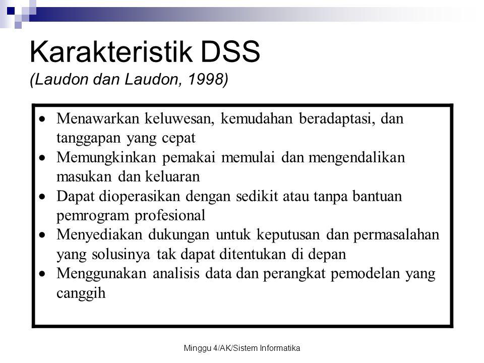 Minggu 4/AK/Sistem Informatika Karakteristik DSS (Laudon dan Laudon, 1998)  Menawarkan keluwesan, kemudahan beradaptasi, dan tanggapan yang cepat  M