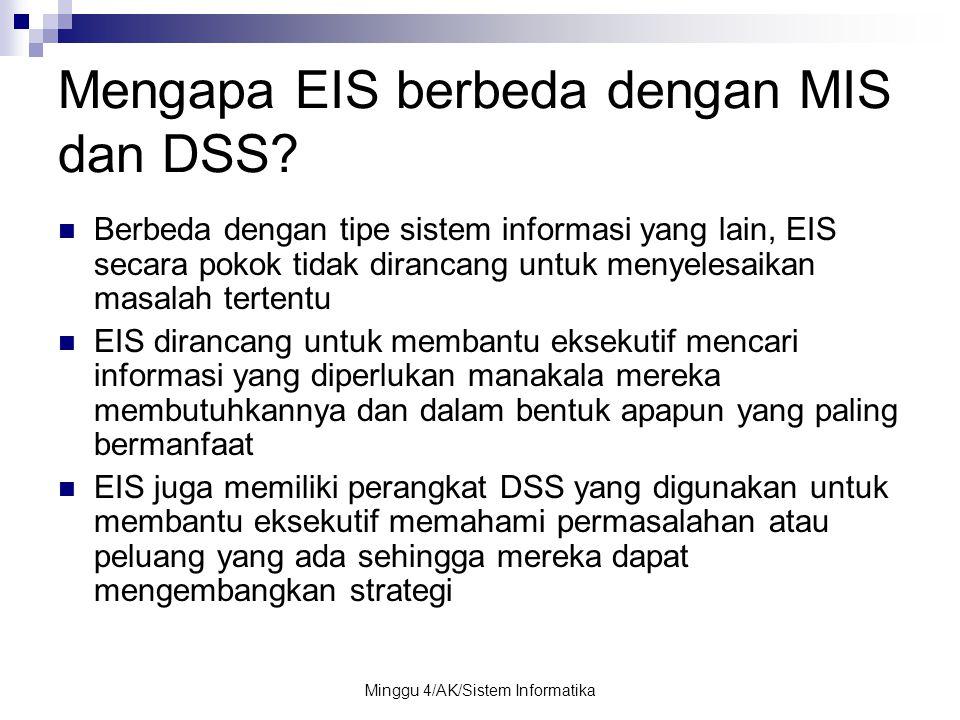 Minggu 4/AK/Sistem Informatika Mengapa EIS berbeda dengan MIS dan DSS? Berbeda dengan tipe sistem informasi yang lain, EIS secara pokok tidak dirancan