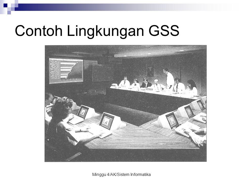 Minggu 4/AK/Sistem Informatika Contoh Lingkungan GSS