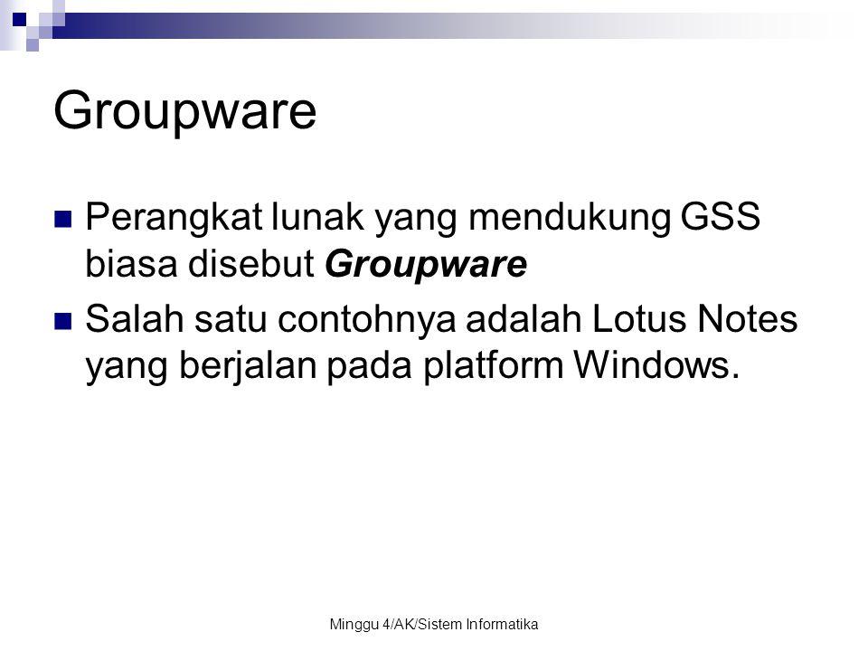 Minggu 4/AK/Sistem Informatika Groupware Perangkat lunak yang mendukung GSS biasa disebut Groupware Salah satu contohnya adalah Lotus Notes yang berja