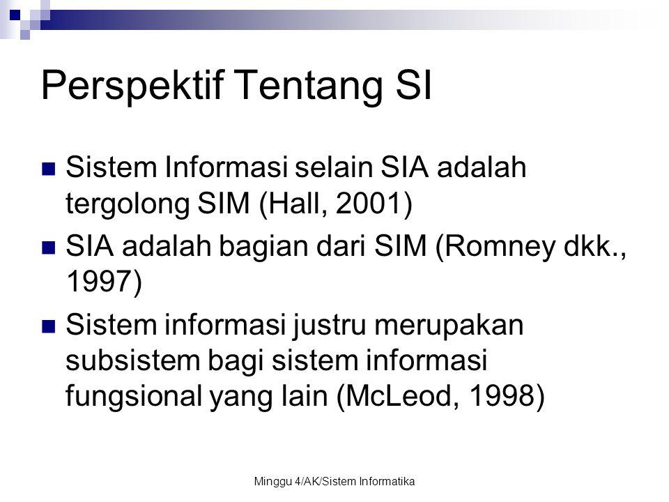 Minggu 4/AK/Sistem Informatika Perspektif Tentang SI Sistem Informasi selain SIA adalah tergolong SIM (Hall, 2001) SIA adalah bagian dari SIM (Romney