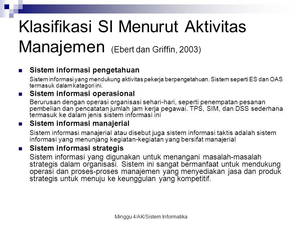 Minggu 4/AK/Sistem Informatika Klasifikasi SI Menurut Aktivitas Manajemen (Ebert dan Griffin, 2003) Sistem informasi pengetahuan Sistem informasi yang
