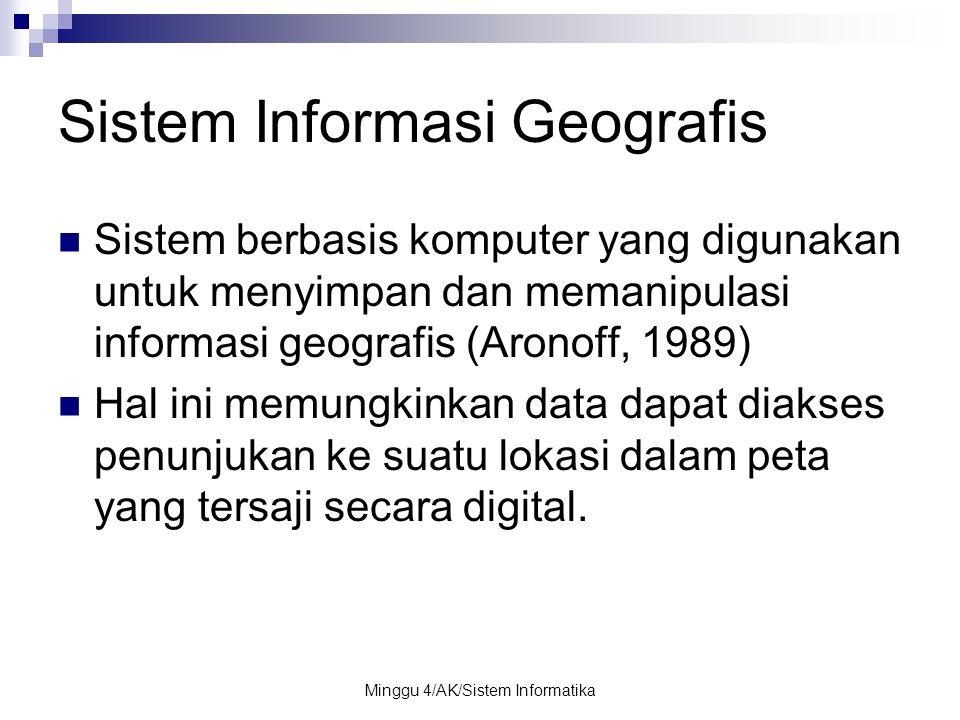 Minggu 4/AK/Sistem Informatika Sistem Informasi Geografis Sistem berbasis komputer yang digunakan untuk menyimpan dan memanipulasi informasi geografis