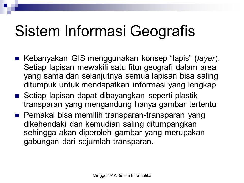 """Minggu 4/AK/Sistem Informatika Sistem Informasi Geografis Kebanyakan GIS menggunakan konsep """"lapis"""" (layer). Setiap lapisan mewakili satu fitur geogra"""