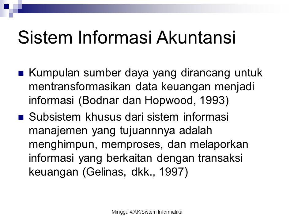 Minggu 4/AK/Sistem Informatika Sistem Informasi Akuntansi Kumpulan sumber daya yang dirancang untuk mentransformasikan data keuangan menjadi informasi