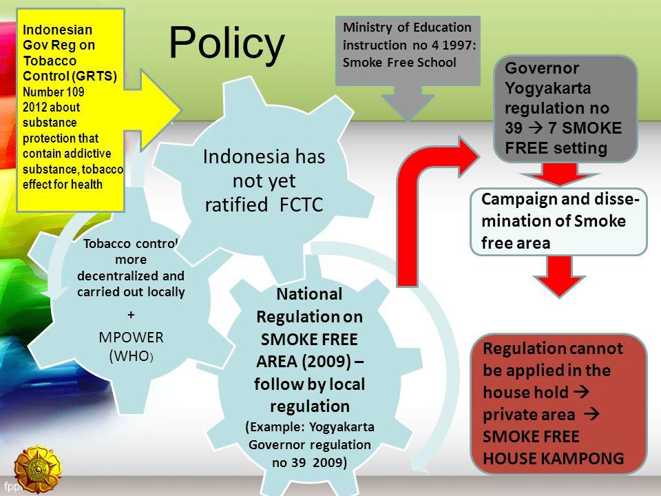 Policy National Regulation on SMOKE FREE AREA (2009) – follow by local regulation (Example: Yogyakarta Governor regulation no 39 2009) Tobacco control
