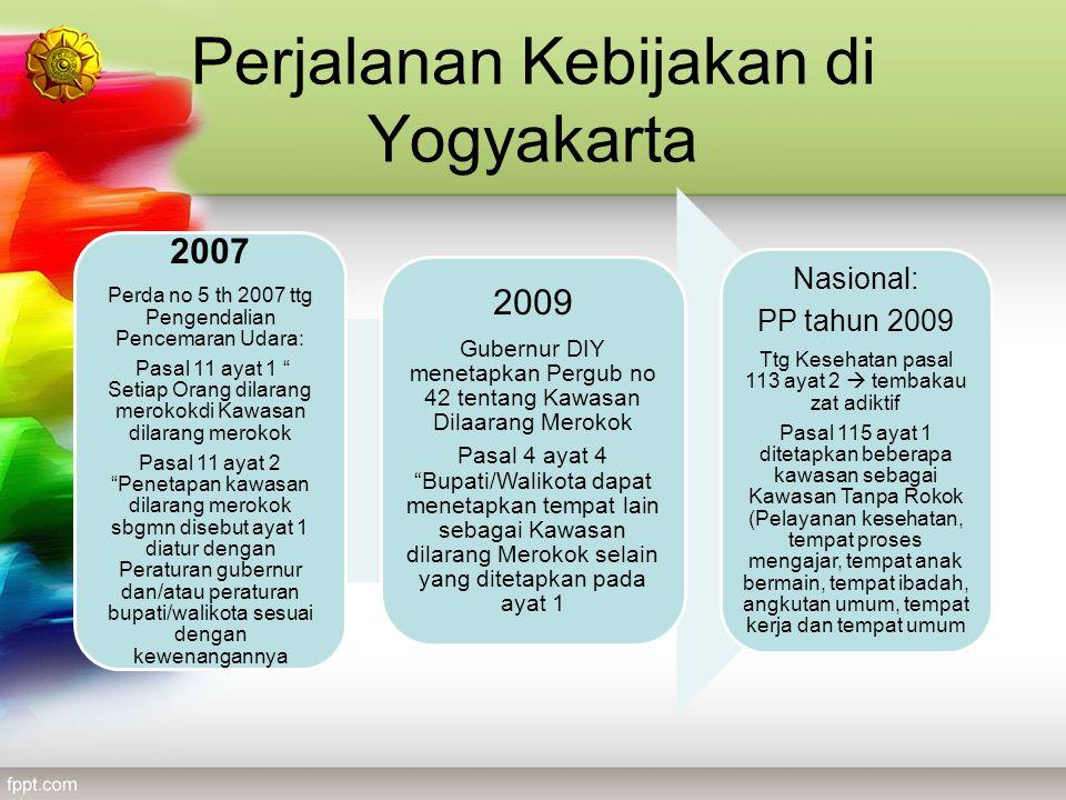 """Perjalanan Kebijakan di Yogyakarta 2007 Perda no 5 th 2007 ttg Pengendalian Pencemaran Udara: Pasal 11 ayat 1 """" Setiap Orang dilarang merokokdi Kawasa"""