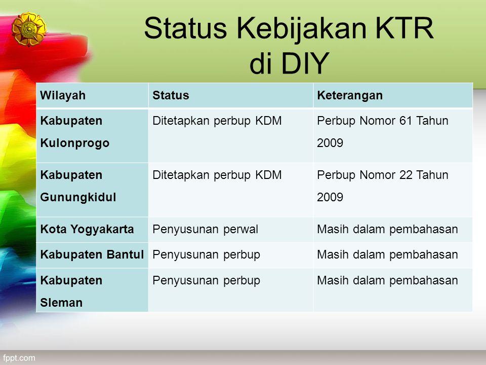 Status Kebijakan KTR di DIY WilayahStatusKeterangan Kabupaten Kulonprogo Ditetapkan perbup KDM Perbup Nomor 61 Tahun 2009 Kabupaten Gunungkidul Diteta