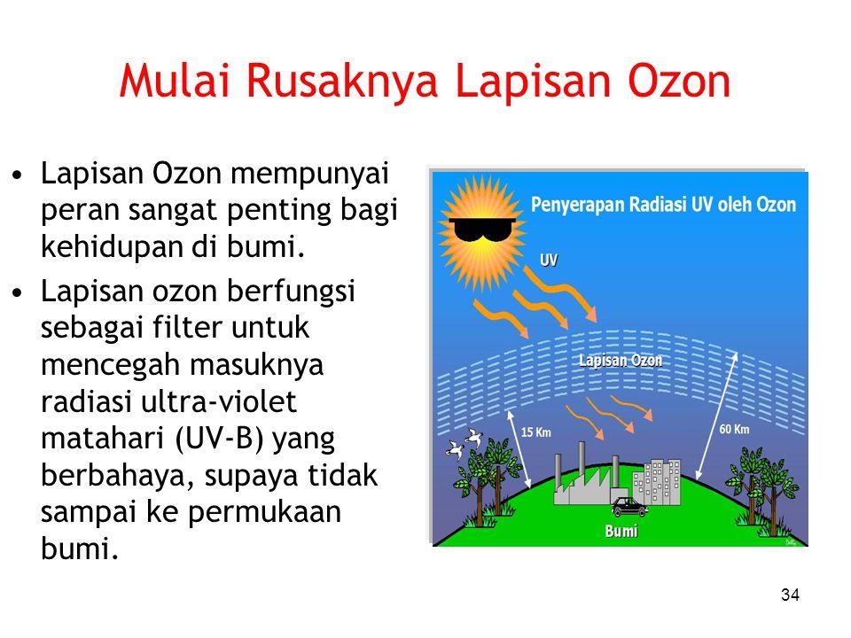 Observasi Suhu Global Change in temperature (°C) 18601880190019201940196019802000 1.0 0.8 0.6 0.4 0.2 0.0 –0.2 Suhu udara Kota Yogyakarta Tahun 2007 :