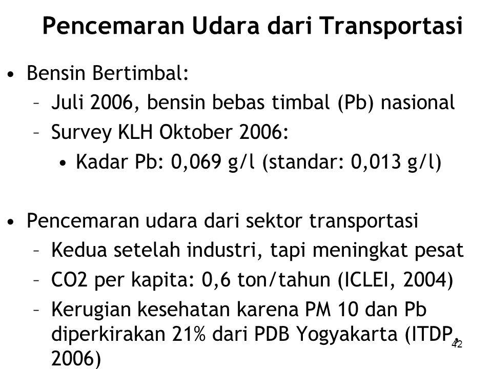 Berdasarkan studi Bank Dunia tahun 1994:  pencemaran udara merupakan pembunuh kedua bagi anak balita di Jakarta,  14% bagi seluruh kematian balita s