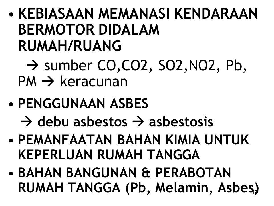 Indoor Pollution PENGGUNAAN BAHAN BAKAR BIOMASA UNTUK MASAK DI DAPUR (minyak tanah, kayu bakar)  sumber CO,SO2,NO2, PM 2,5  picu ASMA & ISPA PERILAK