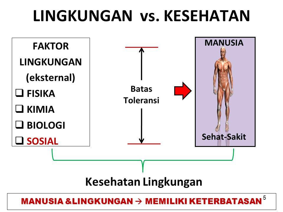 EMBRIO LAHIRNYA KESEHATAN LINGKUNGAN Hipokrates (460 – 377 SM) malaria banyak ditemukan di lingkungan yang kondisinya buruk (mal : buruk, aria : udara)  penyakit terkait dengan fenomena alam dan lingkungannya 15