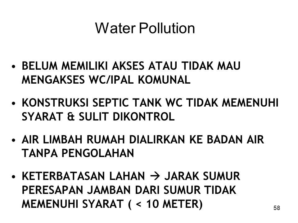 Pencemaran Air Tanah karena Kebocoran Septic Tank & Jarak Resapan < 10 m Septic Tank ResapanSUMUR Air tanah permukaan Filtrasi tanah 57