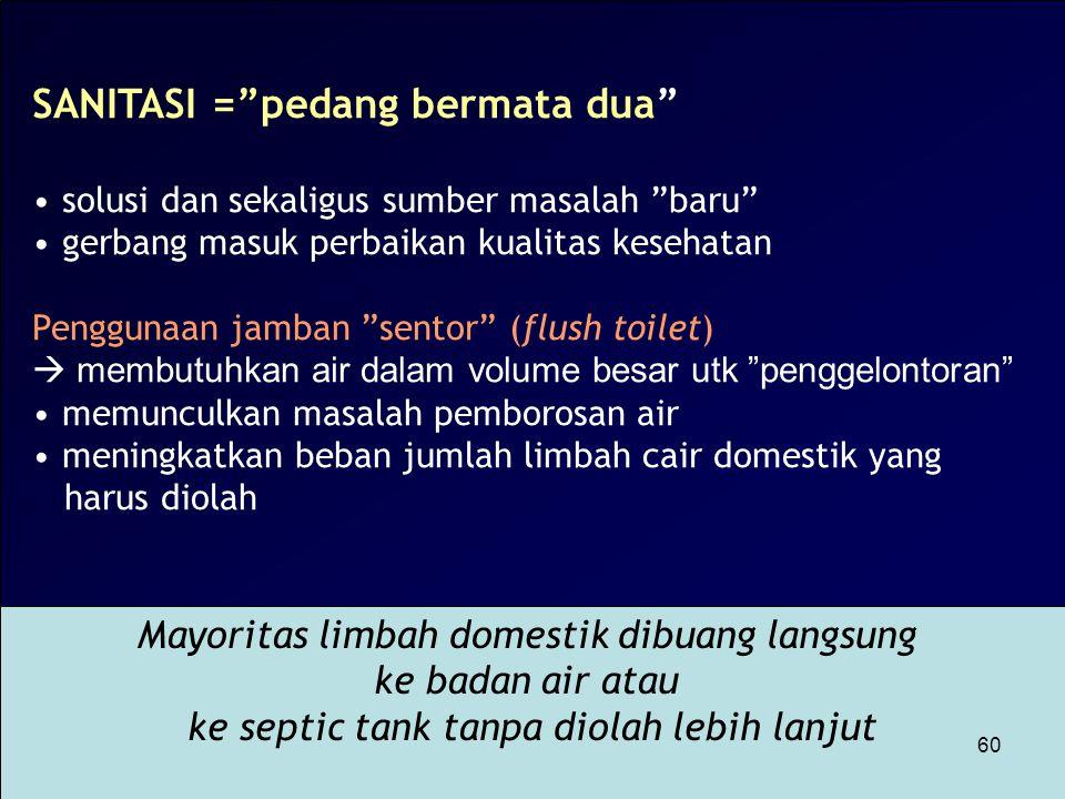 POTRET saat ini Indonesia salah satu negara dengan cakupan pelayanan pengolahan limbah cair terpusat (communal) yang terendah di Asia (+ 2,16%) Sebagi