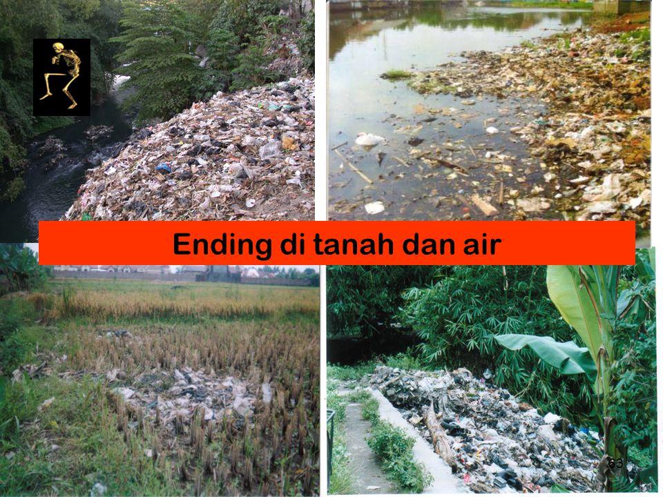 Kebiasaan Membakar Sampah  polusi udara 62