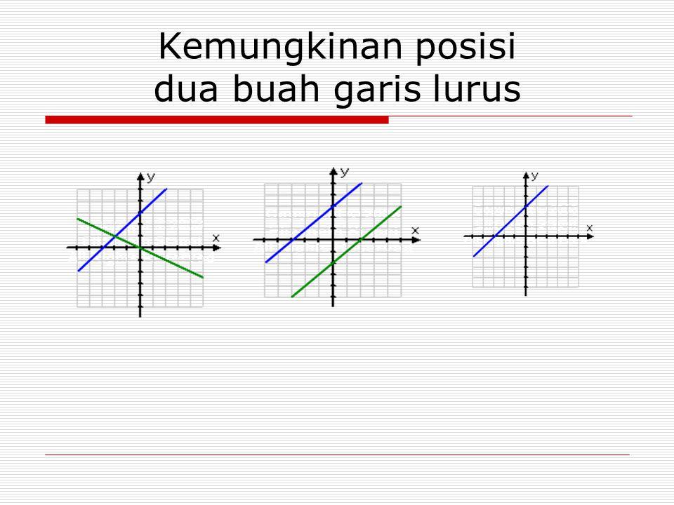 Kemungkinan posisi dua buah garis lurus