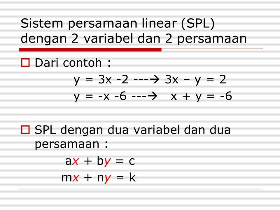 Sistem persamaan linear (SPL) dengan 2 variabel dan 2 persamaan  Dari contoh : y = 3x -2 ---  3x – y = 2 y = -x -6 ---  x + y = -6  SPL dengan dua
