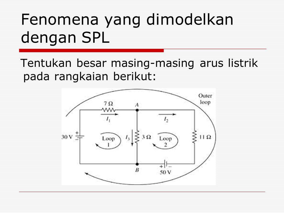 Fenomena yang dimodelkan dengan SPL Tentukan besar masing-masing arus listrik pada rangkaian berikut: