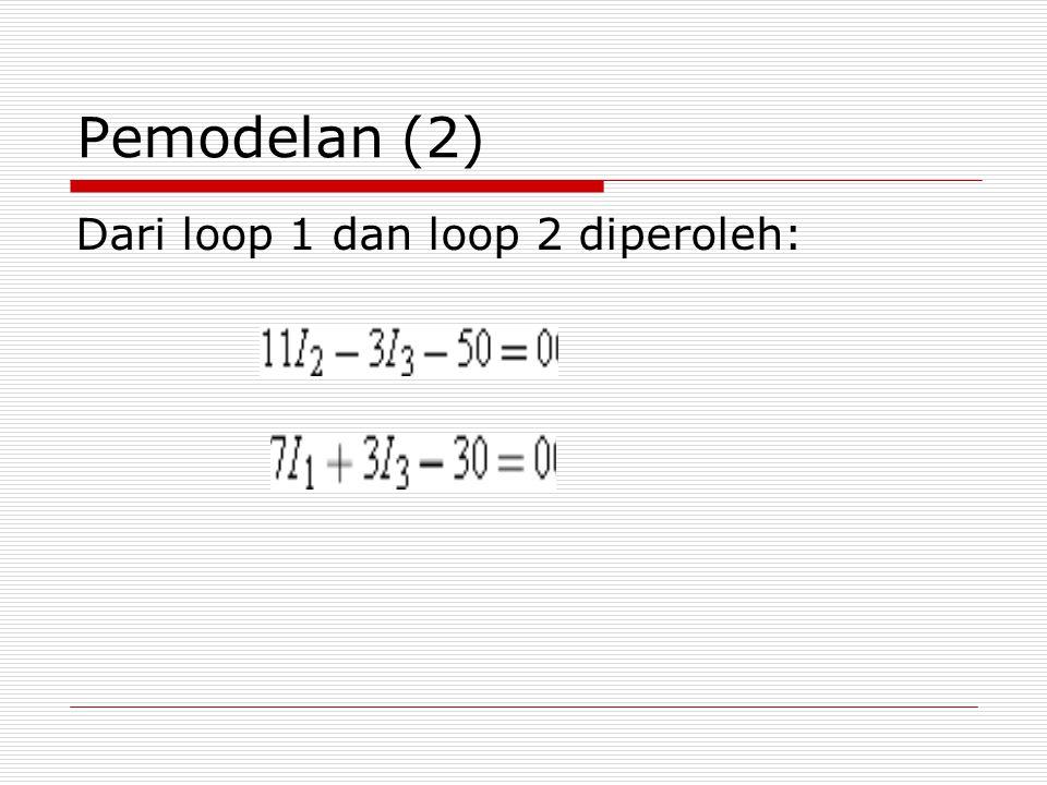 Pemodelan (2) Dari loop 1 dan loop 2 diperoleh: