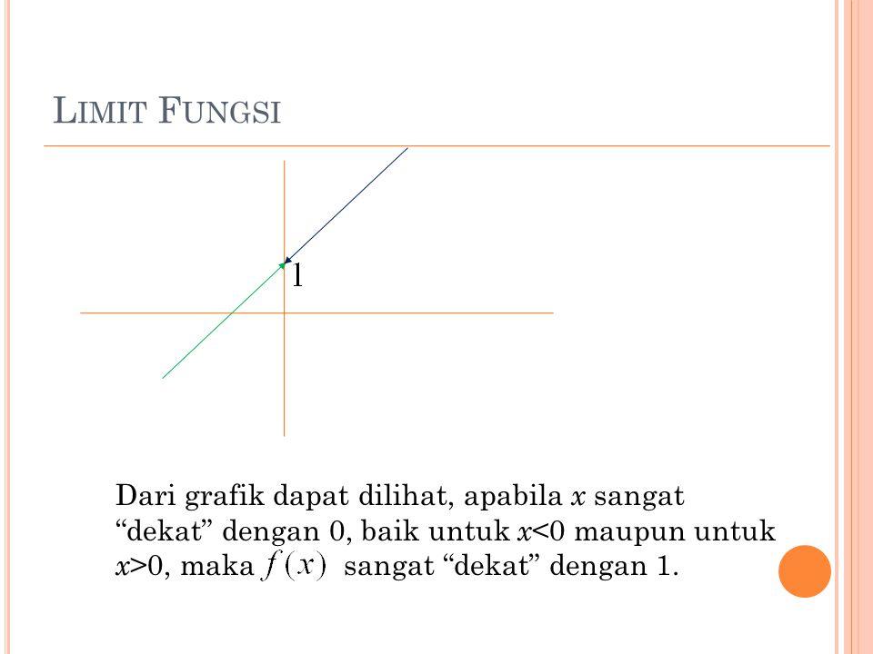 """L IMIT F UNGSI Dari grafik dapat dilihat, apabila x sangat """"dekat"""" dengan 0, baik untuk x 0, maka sangat """"dekat"""" dengan 1."""