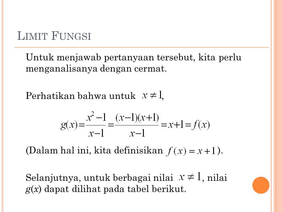 L IMIT F UNGSI Untuk menjawab pertanyaan tersebut, kita perlu menganalisanya dengan cermat. Perhatikan bahwa untuk, (Dalam hal ini, kita definisikan )