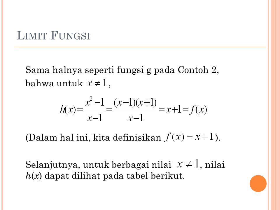 L IMIT F UNGSI Sama halnya seperti fungsi g pada Contoh 2, bahwa untuk, (Dalam hal ini, kita definisikan ). Selanjutnya, untuk berbagai nilai, nilai h