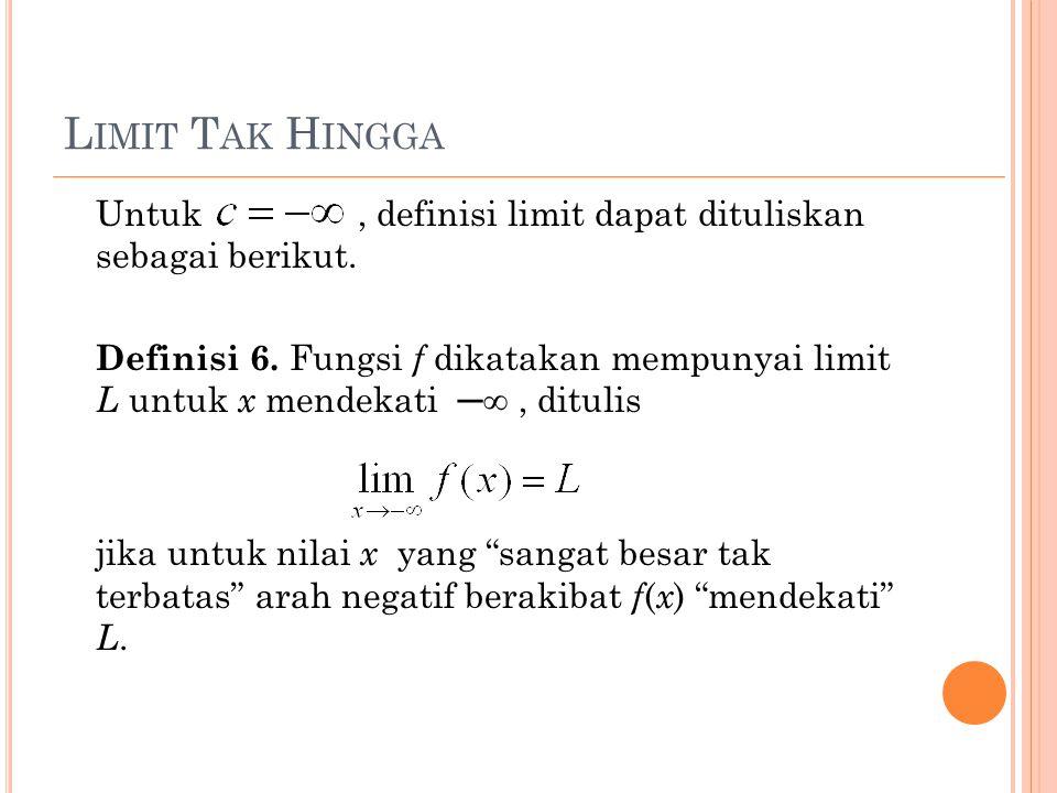 L IMIT T AK H INGGA Untuk, definisi limit dapat dituliskan sebagai berikut. Definisi 6. Fungsi f dikatakan mempunyai limit L untuk x mendekati ─∞, dit