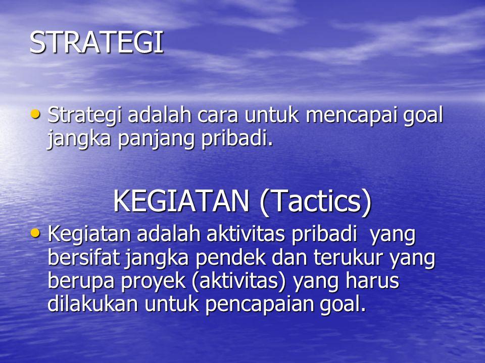 Kegiatan / Rencana Aksi yang baik memiliki ciri: Memiliki Penanggung Jawab agar pelaksanaannya dapat dilakukan.