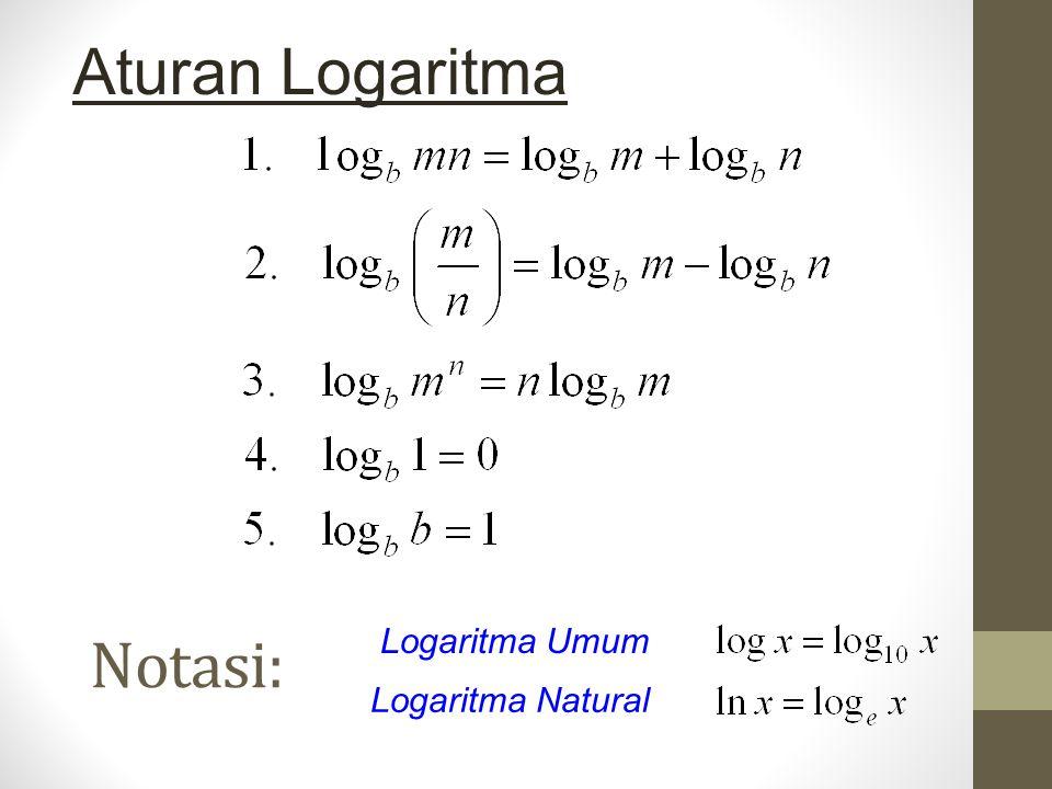 Notasi: Logaritma Umum Logaritma Natural Aturan Logaritma