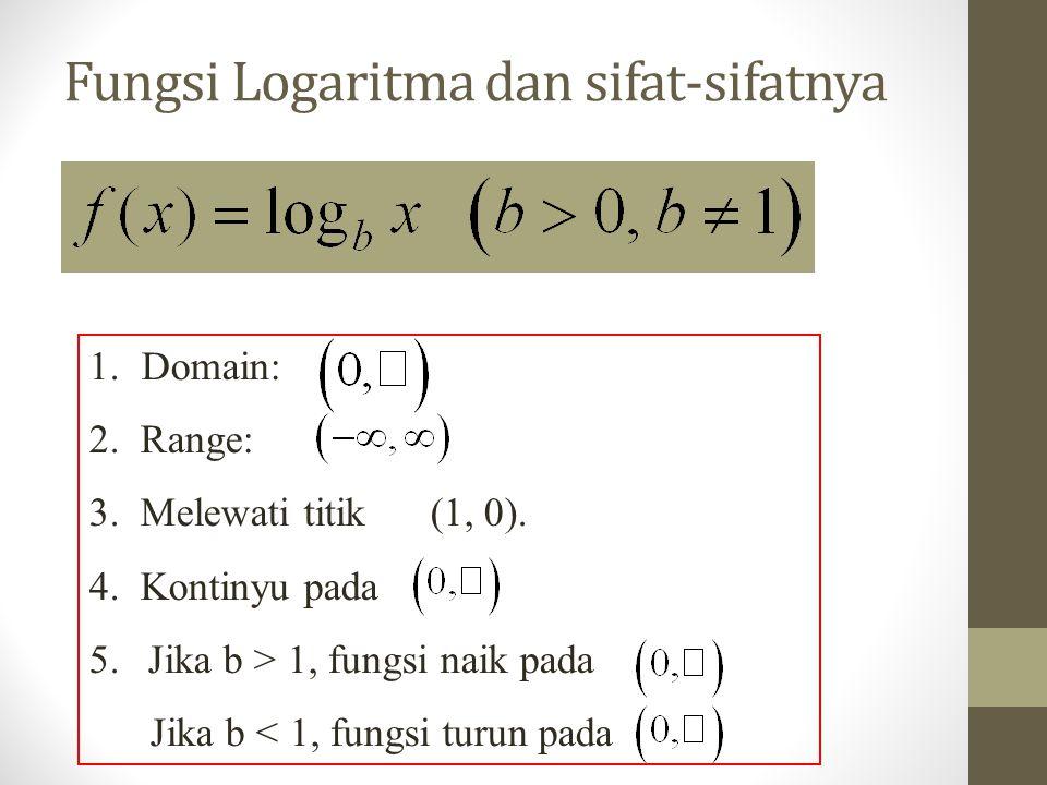 Fungsi Logaritma dan sifat-sifatnya 1.Domain: 2. Range: 3. Melewati titik (1, 0). 4. Kontinyu pada 5.Jika b > 1, fungsi naik pada Jika b < 1, fungsi t