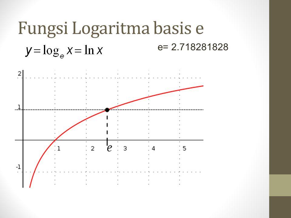 Fungsi Logaritma basis e e= 2.718281828