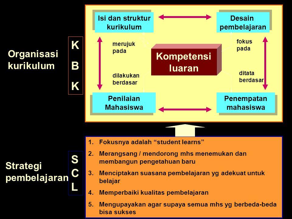 Kerja Kelompok Tentukan metode assessment 2-3 LO, 1.Kompetensi apa yang di assess.