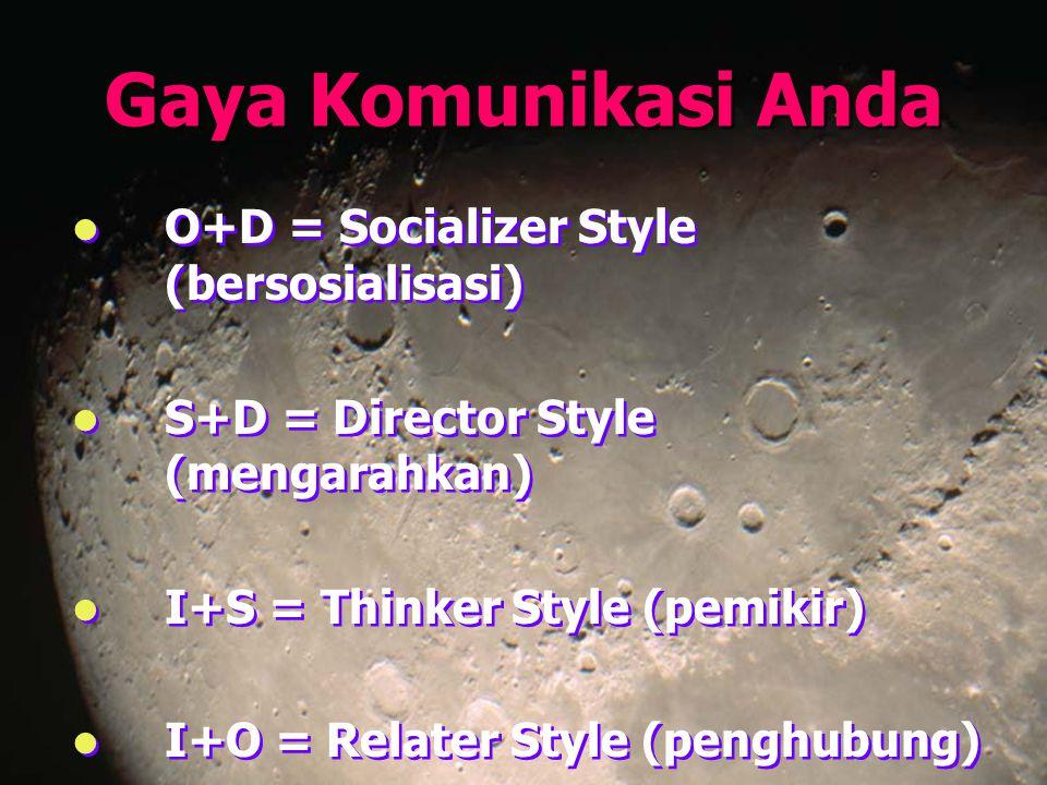 Gaya Komunikasi Anda O+D = Socializer Style (bersosialisasi) S+D = Director Style (mengarahkan) I+S = Thinker Style (pemikir) I+O = Relater Style (pen