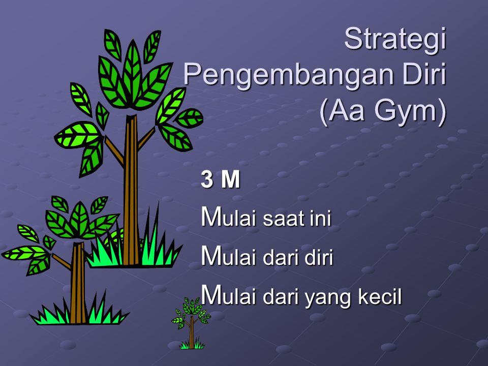 Strategi Pengembangan Diri (Aa Gym) 3 M M ulai saat ini M ulai dari diri M ulai dari yang kecil