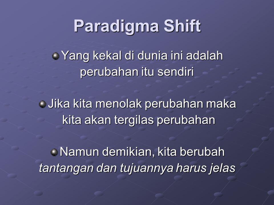 Paradigma Shift Yang kekal di dunia ini adalah perubahan itu sendiri Jika kita menolak perubahan maka kita akan tergilas perubahan kita akan tergilas perubahan Namun demikian, kita berubah tantangan dan tujuannya harus jelas