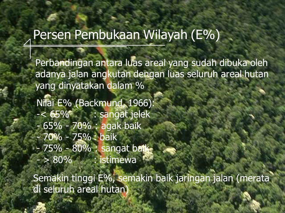 Persen Pembukaan Wilayah (E%) Perbandingan antara luas areal yang sudah dibuka oleh adanya jalan angkutan dengan luas seluruh areal hutan yang dinyatakan dalam % Nilai E% (Backmund, 1966): -< 65%: sangat jelek - 65% - 70% : agak baik - 70% - 75%: baik - 75% - 80% : sangat baik - > 80%: istimewa Semakin tinggi E%, semakin baik jaringan jalan (merata di seluruh areal hutan)