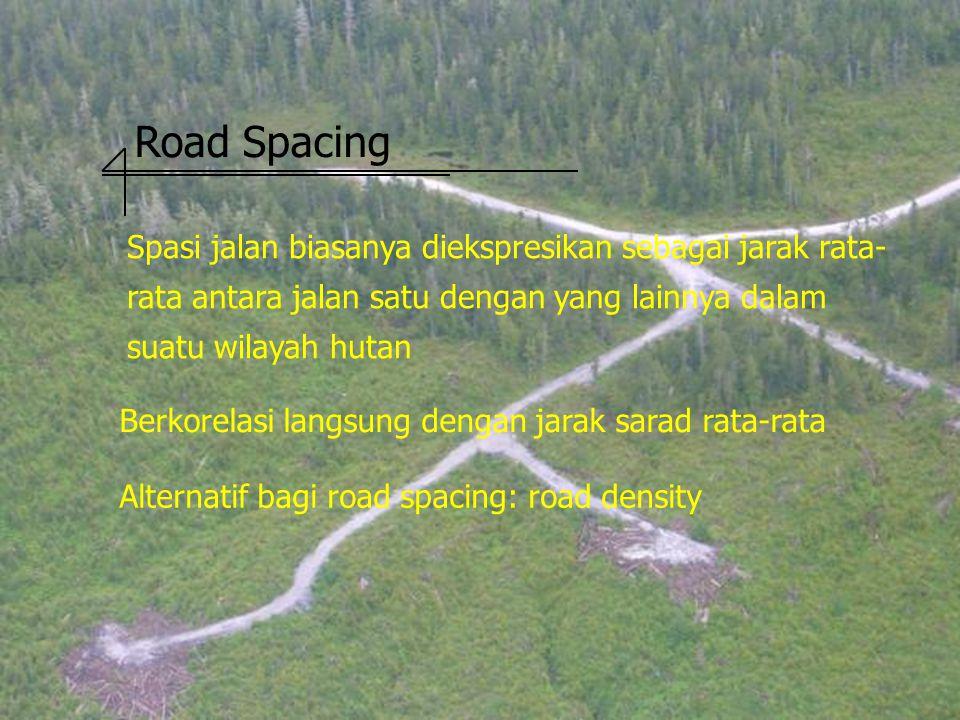 Road Spacing Spasi jalan biasanya diekspresikan sebagai jarak rata- rata antara jalan satu dengan yang lainnya dalam suatu wilayah hutan Berkorelasi langsung dengan jarak sarad rata-rata Alternatif bagi road spacing: road density