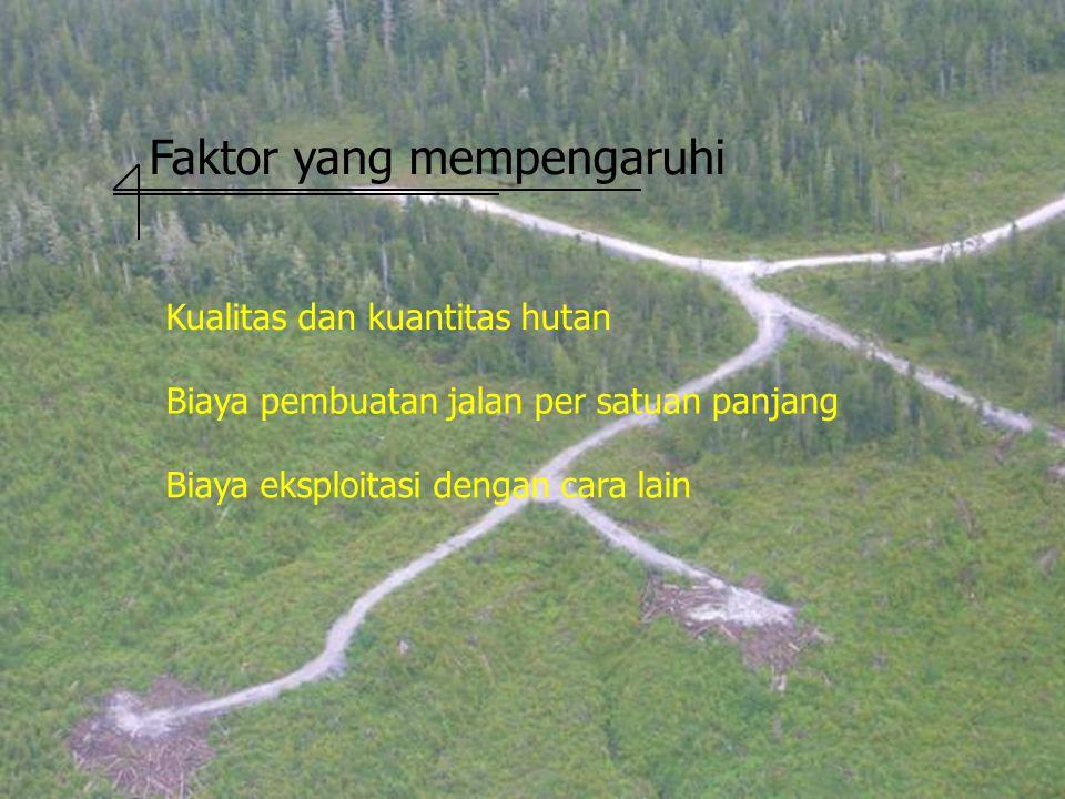Faktor yang mempengaruhi Kualitas dan kuantitas hutan Biaya pembuatan jalan per satuan panjang Biaya eksploitasi dengan cara lain