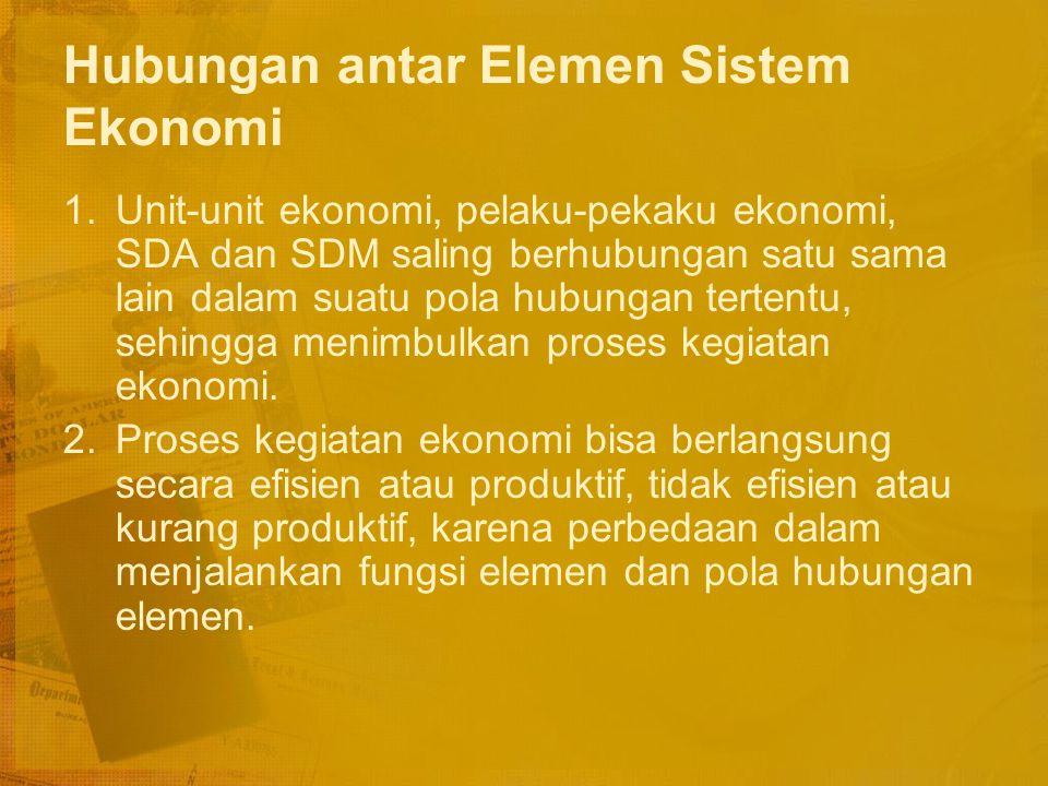 Hubungan antar Elemen Sistem Ekonomi 1.Unit-unit ekonomi, pelaku-pekaku ekonomi, SDA dan SDM saling berhubungan satu sama lain dalam suatu pola hubungan tertentu, sehingga menimbulkan proses kegiatan ekonomi.