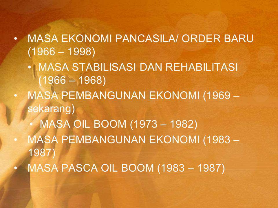 MASA EKONOMI PANCASILA/ ORDER BARU (1966 – 1998) MASA STABILISASI DAN REHABILITASI (1966 – 1968) MASA PEMBANGUNAN EKONOMI (1969 – sekarang) MASA OIL BOOM (1973 – 1982) MASA PEMBANGUNAN EKONOMI (1983 – 1987) MASA PASCA OIL BOOM (1983 – 1987)
