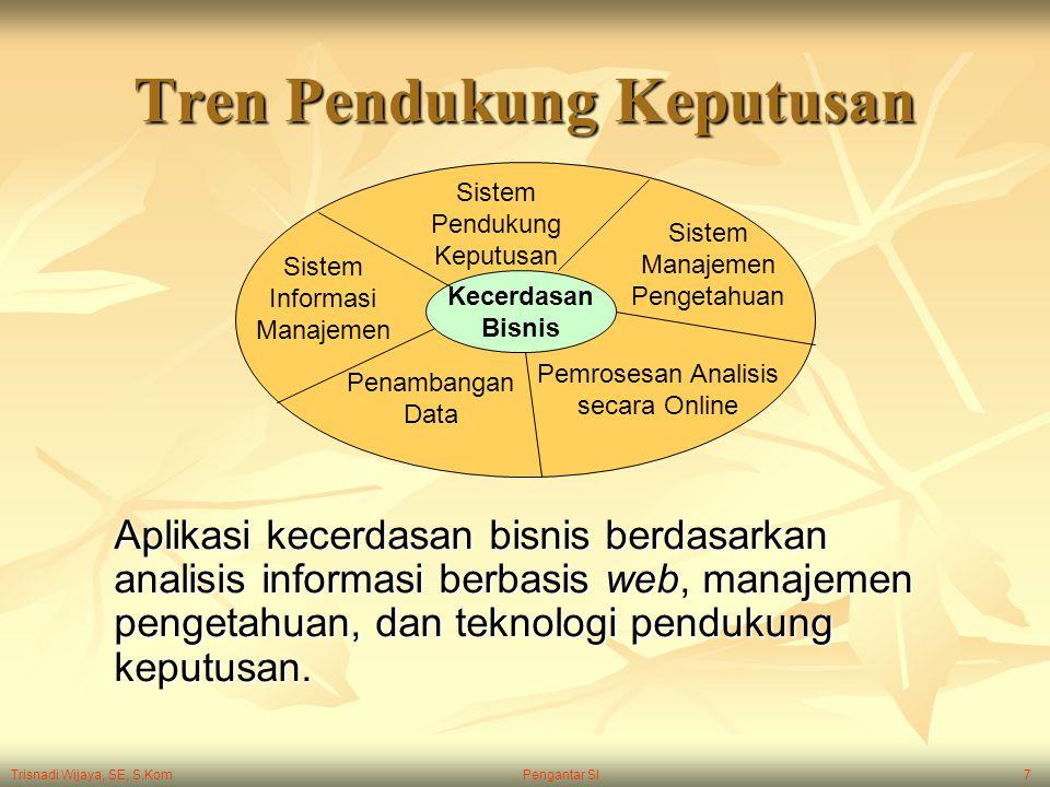 Trisnadi Wijaya, SE, S.Kom Pengantar SI7 Tren Pendukung Keputusan Kecerdasan Bisnis Sistem Pendukung Keputusan Sistem Manajemen Pengetahuan Pemrosesan