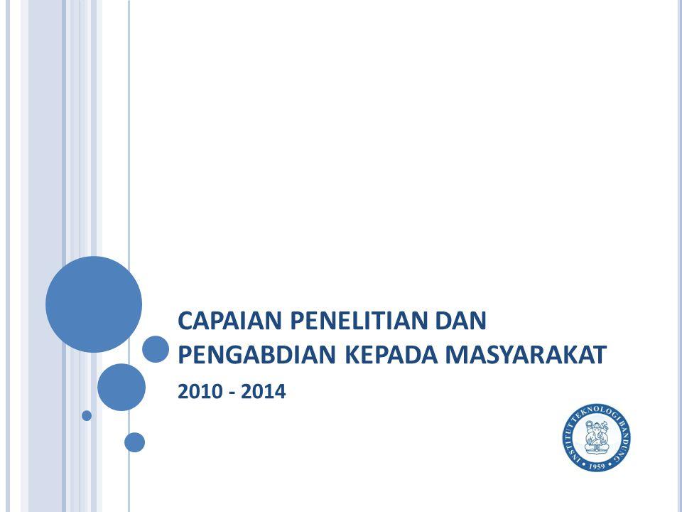 CAPAIAN PENELITIAN DAN PENGABDIAN KEPADA MASYARAKAT 2010 - 2014